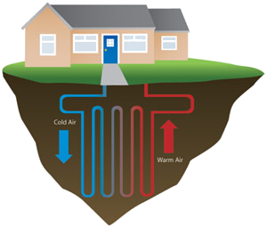 geothermal electrician somers ct